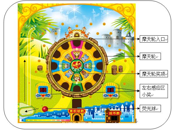城堡歷險釘板游戲說明
