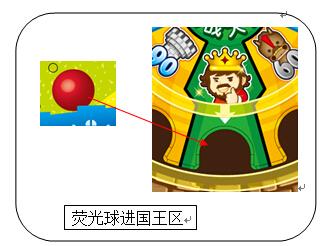 城堡歷險游戲說明